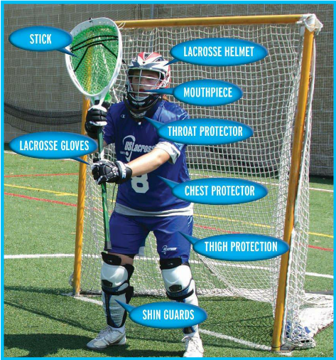 11ebf41e5 Lacrosse Goalie Gear Guide  Everything You Need To Play Goalie