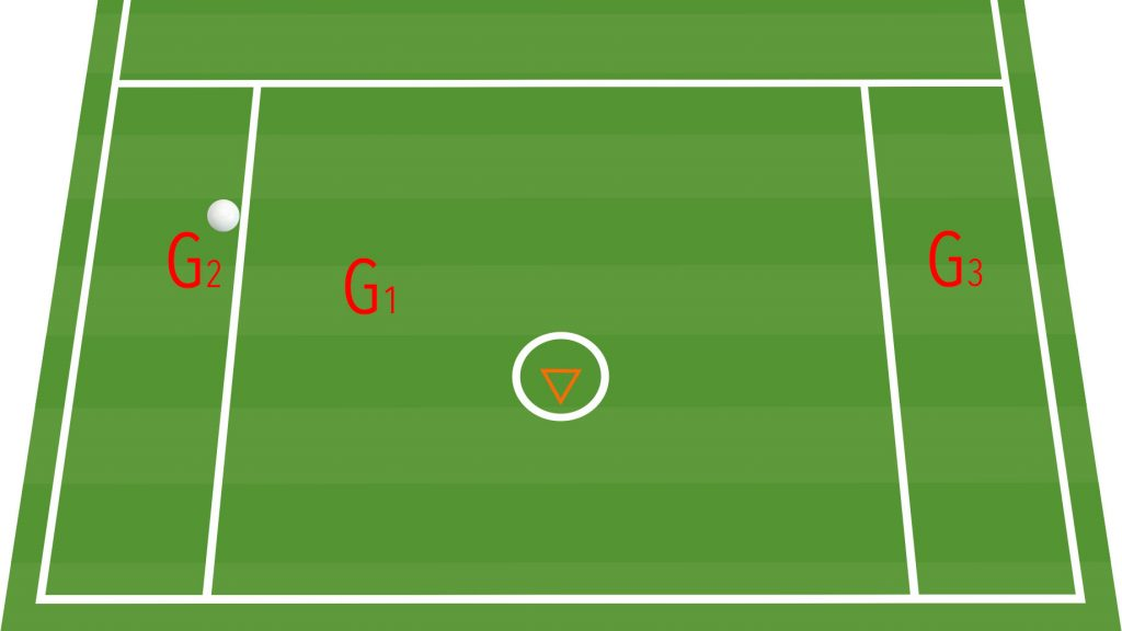 GoalieDrill-4