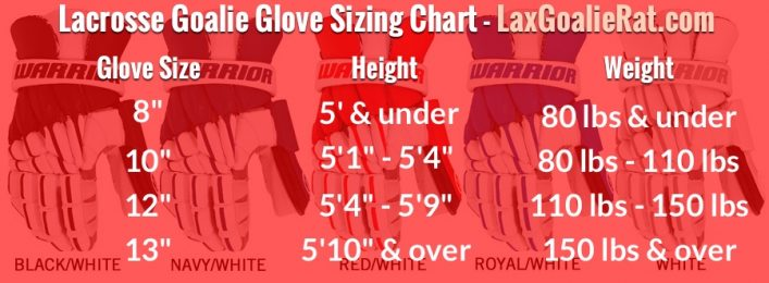 Lacrosse Goalie Glove Sizing Chart