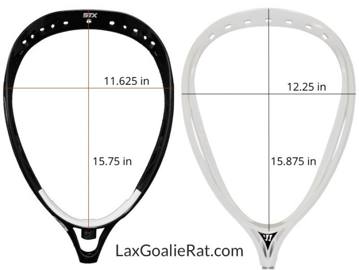 warrior nemesis 2 goalie head review lax goalie rat. Black Bedroom Furniture Sets. Home Design Ideas