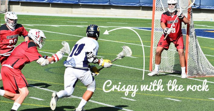 Quick Guide to Lacrosse Slang Terms | Lax Goalie Rat