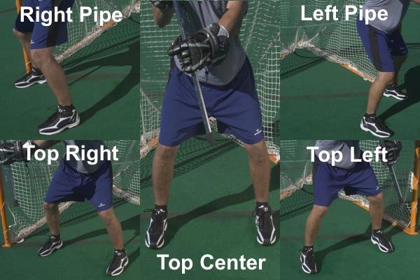 Flat Arc Positions