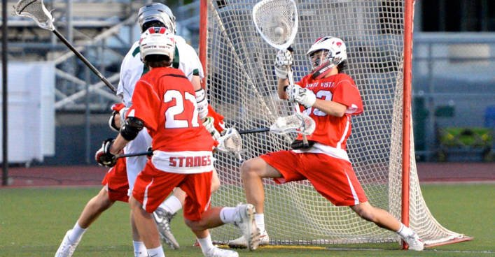12 Ways to Destroy a Lacrosse Goalie's Development